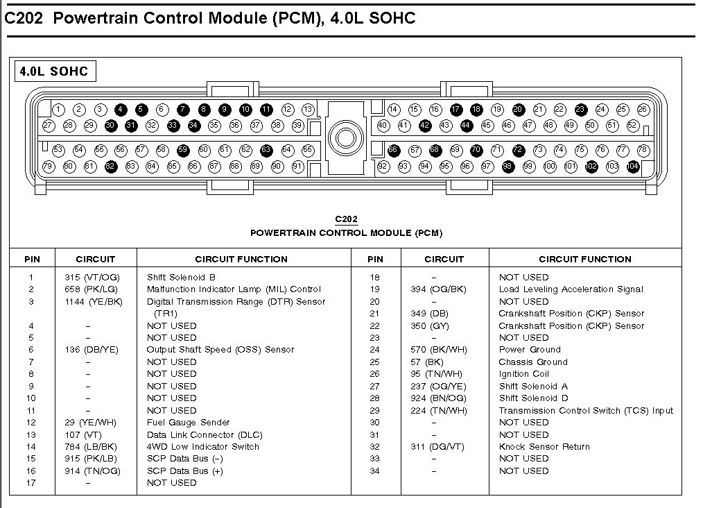 Pcm  Ecu Pinouts For 2000 4x4